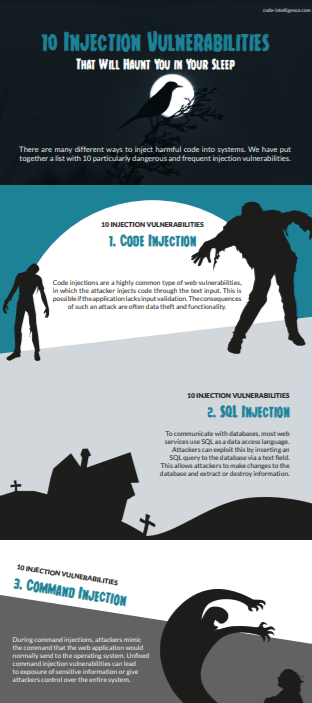 Infografik_Injections