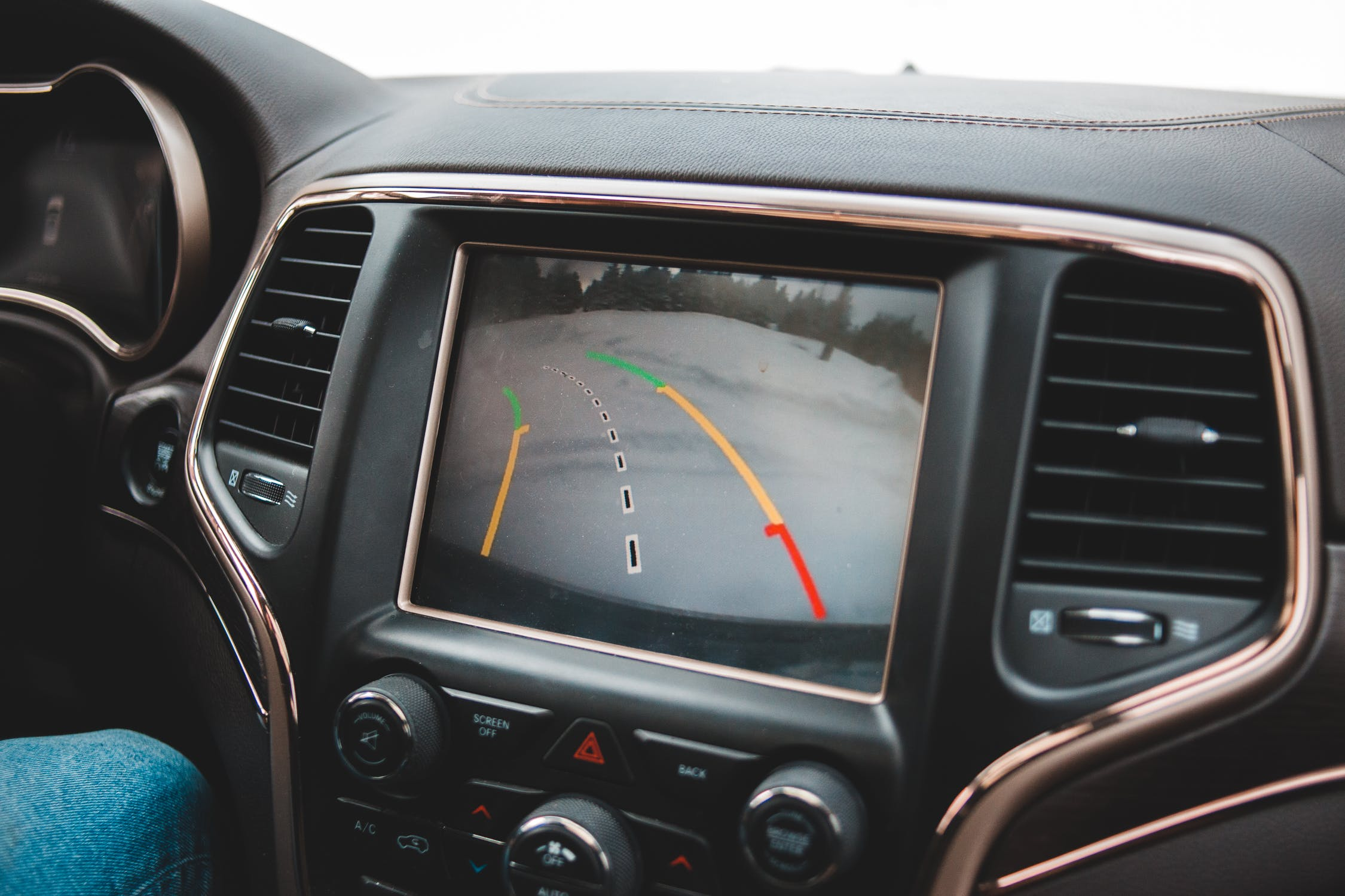 Fuzzing Automotive Roadmap